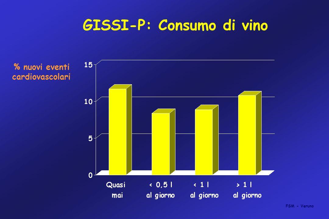 GISSI-P: Consumo di vino