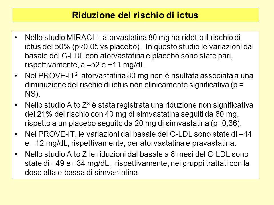 Riduzione del rischio di ictus