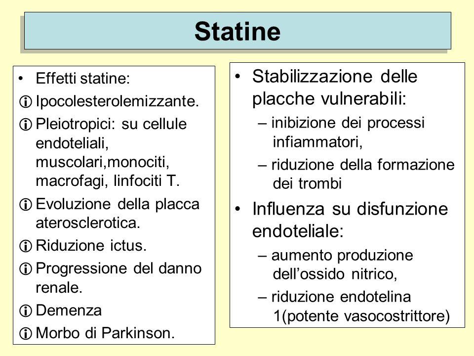 Statine Stabilizzazione delle placche vulnerabili: