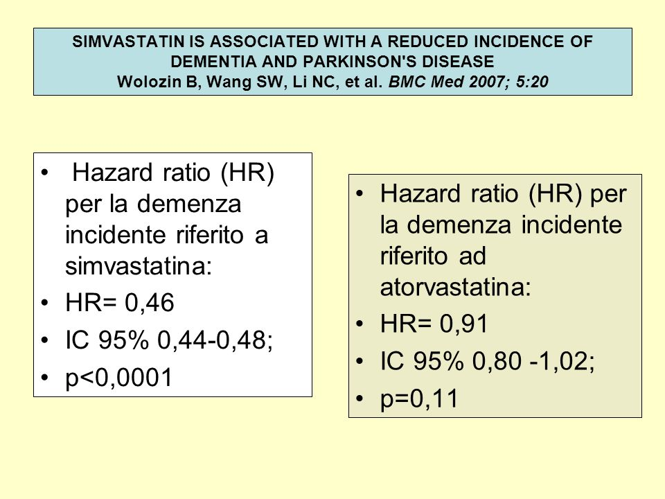 Hazard ratio (HR) per la demenza incidente riferito a simvastatina:
