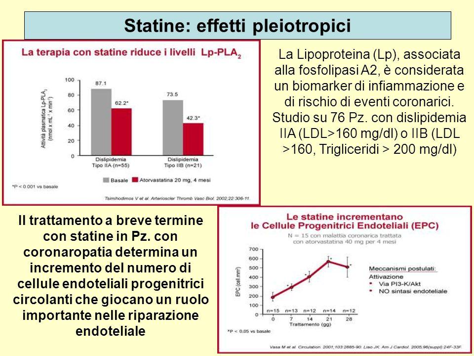 Statine: effetti pleiotropici