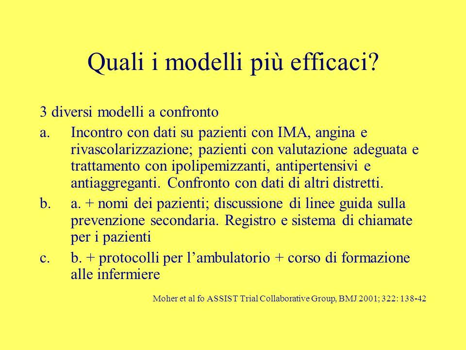 Quali i modelli più efficaci