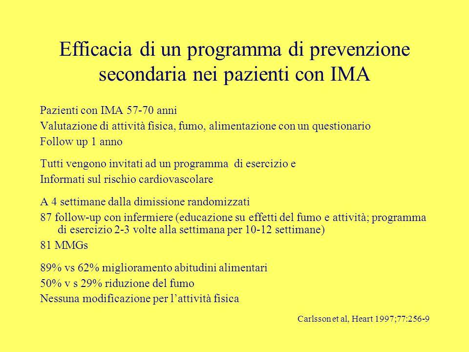 Efficacia di un programma di prevenzione secondaria nei pazienti con IMA