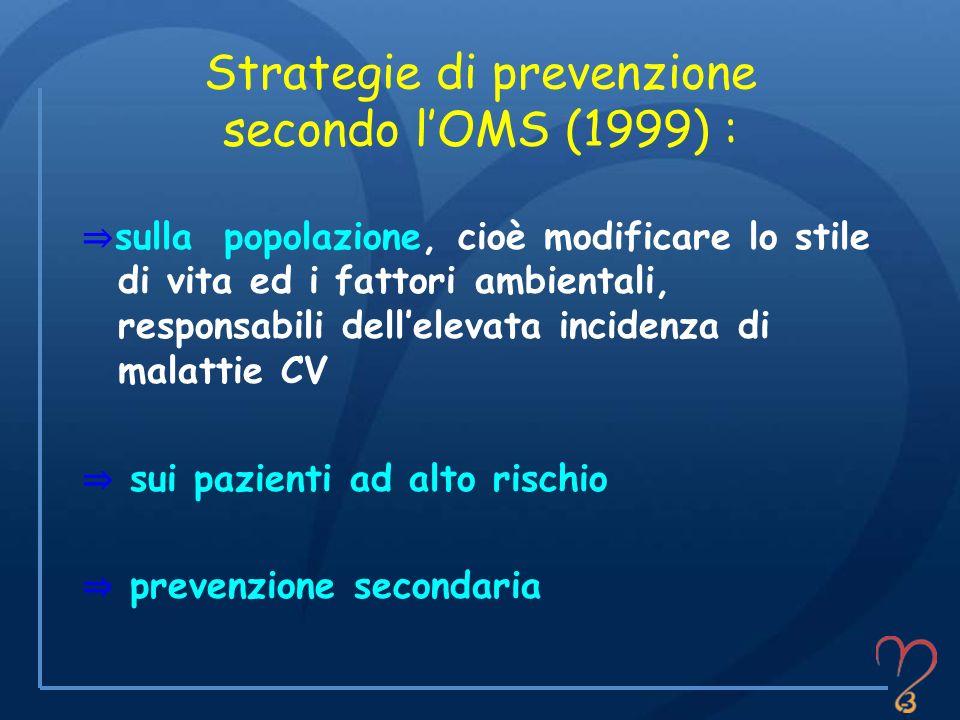 Strategie di prevenzione secondo l'OMS (1999) :