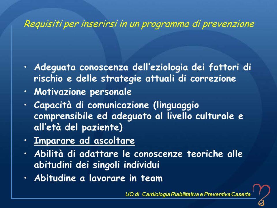Requisiti per inserirsi in un programma di prevenzione