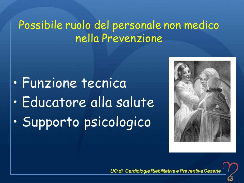 Possibile ruolo del personale non medico nella Prevenzione