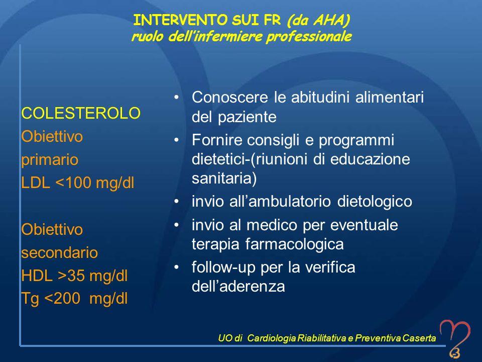 INTERVENTO SUI FR (da AHA) ruolo dell'infermiere professionale