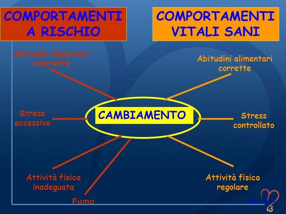 COMPORTAMENTI A RISCHIO COMPORTAMENTI VITALI SANI