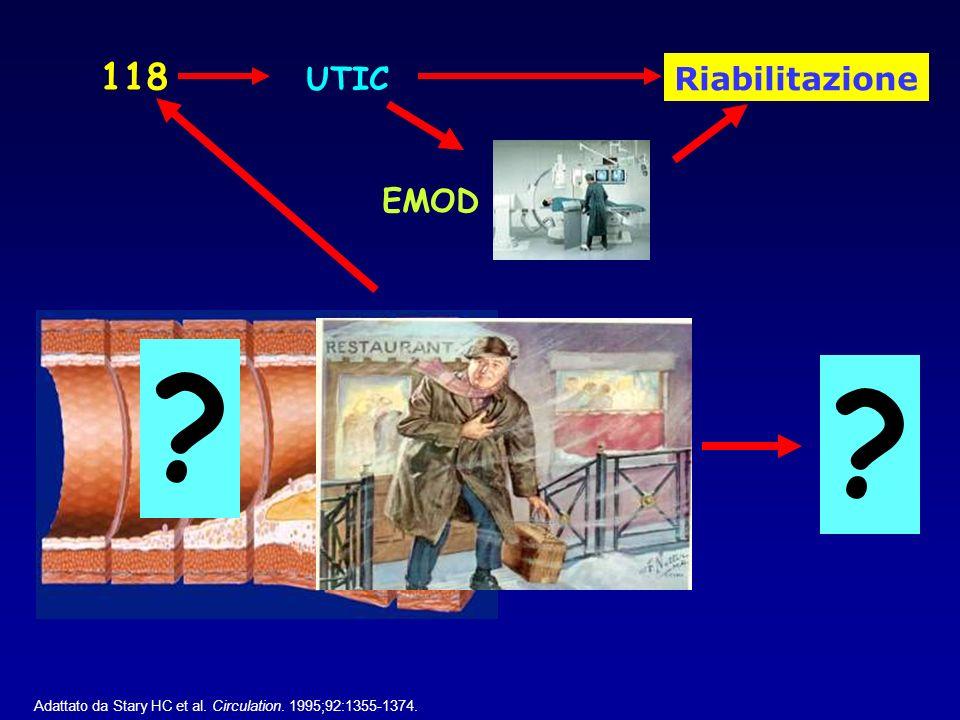 118 UTIC Riabilitazione EMOD