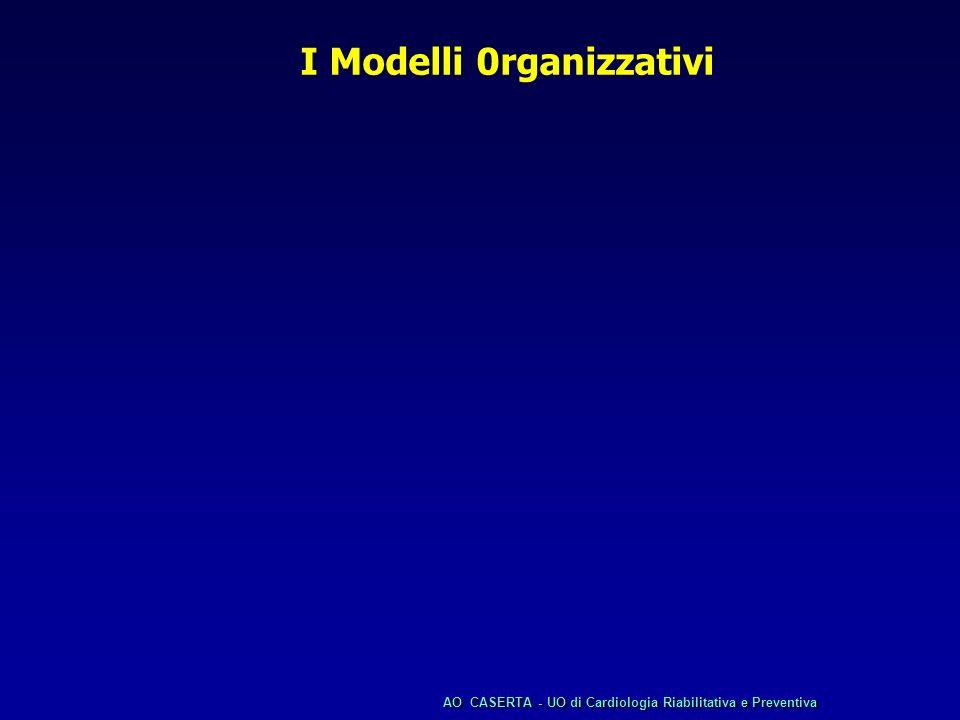 I Modelli 0rganizzativi