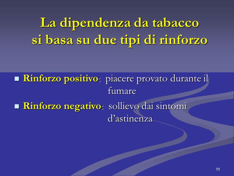 La dipendenza da tabacco si basa su due tipi di rinforzo