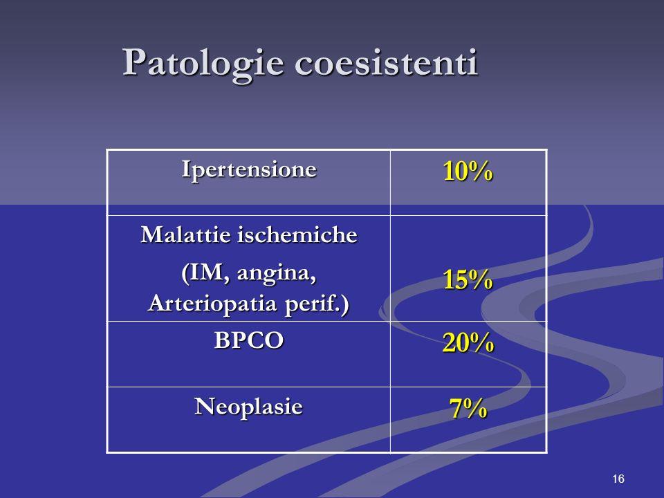 Patologie coesistenti