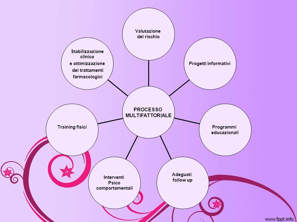 Stabilizzazione clinica