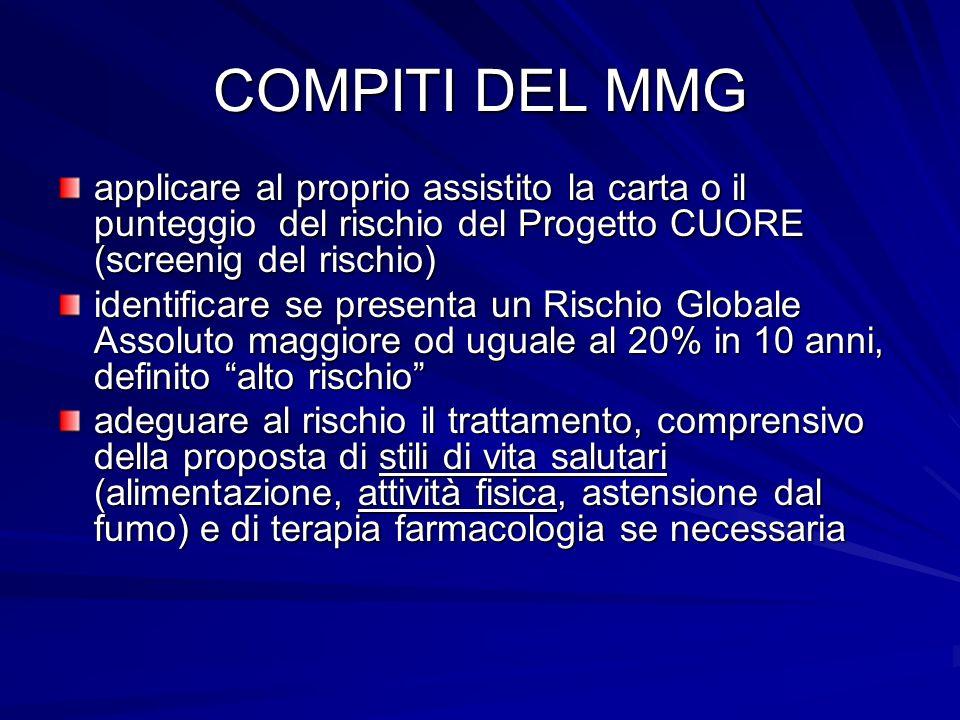 COMPITI DEL MMG applicare al proprio assistito la carta o il punteggio del rischio del Progetto CUORE (screenig del rischio)