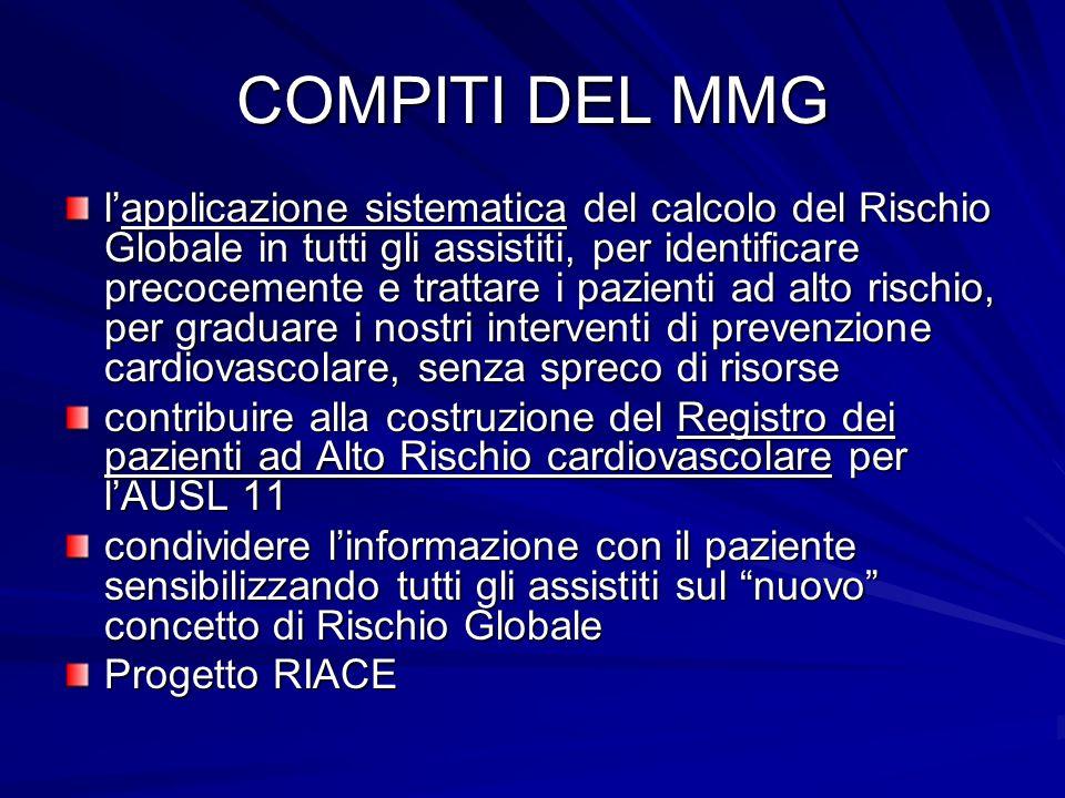 COMPITI DEL MMG