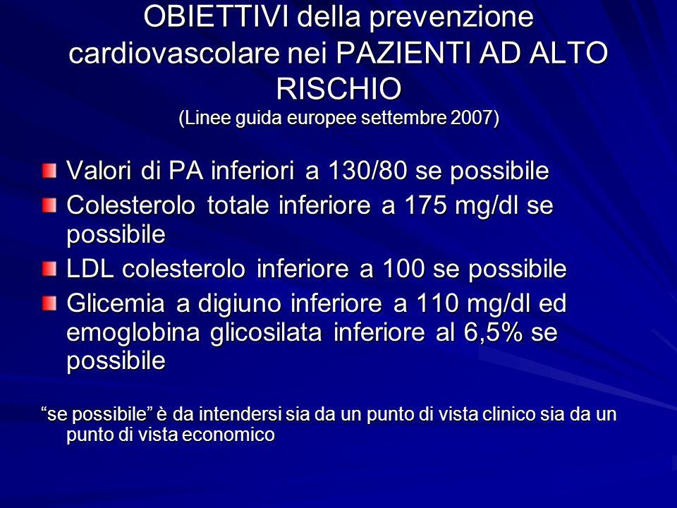 OBIETTIVI della prevenzione cardiovascolare nei PAZIENTI AD ALTO RISCHIO (Linee guida europee settembre 2007)