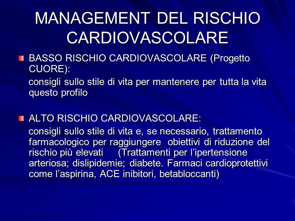 MANAGEMENT DEL RISCHIO CARDIOVASCOLARE