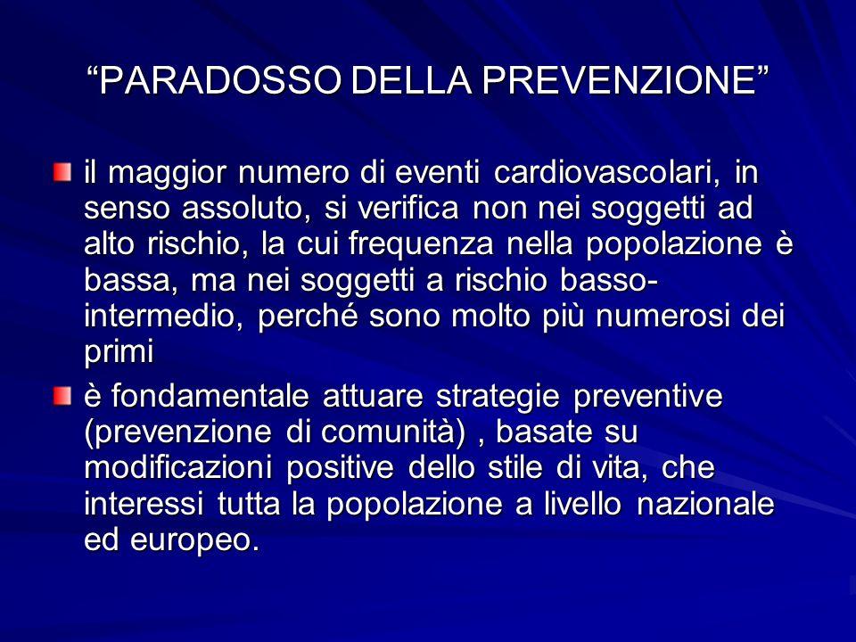 PARADOSSO DELLA PREVENZIONE