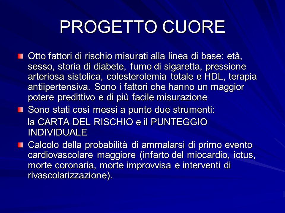 PROGETTO CUORE