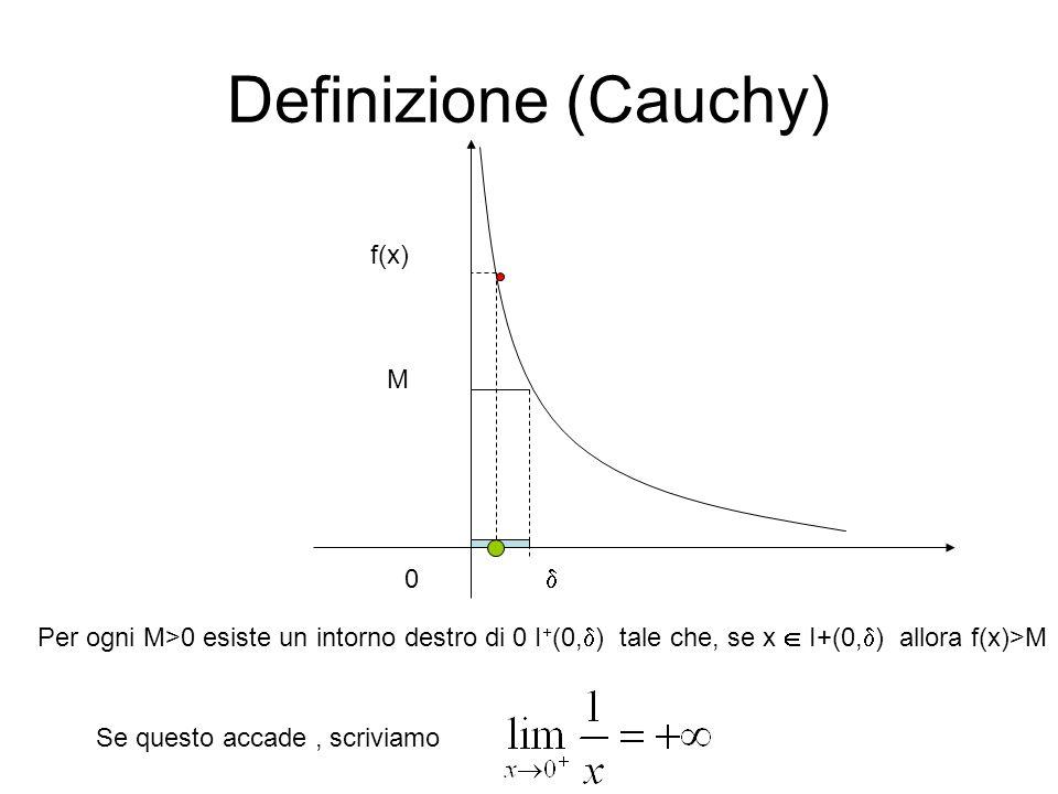 Definizione (Cauchy) f(x) M 
