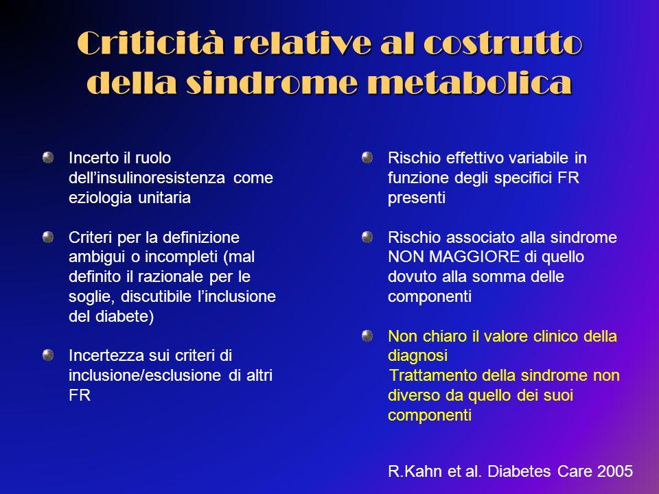 Criticità relative al costrutto della sindrome metabolica