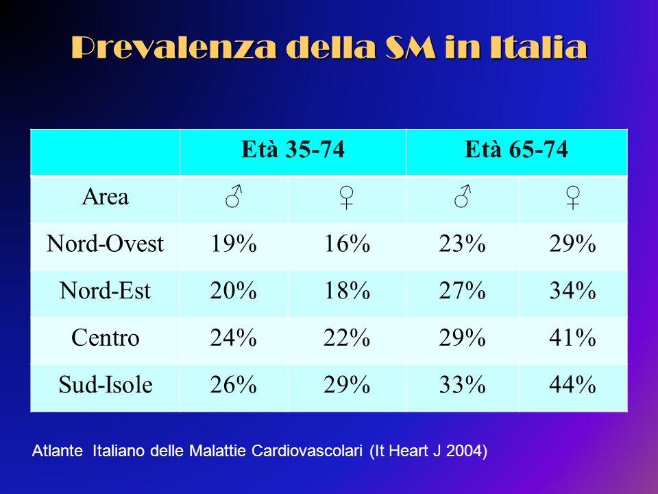 Prevalenza della SM in Italia