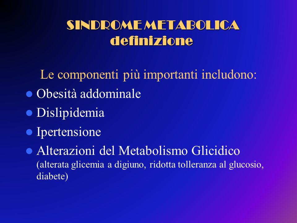 SINDROME METABOLICA definizione