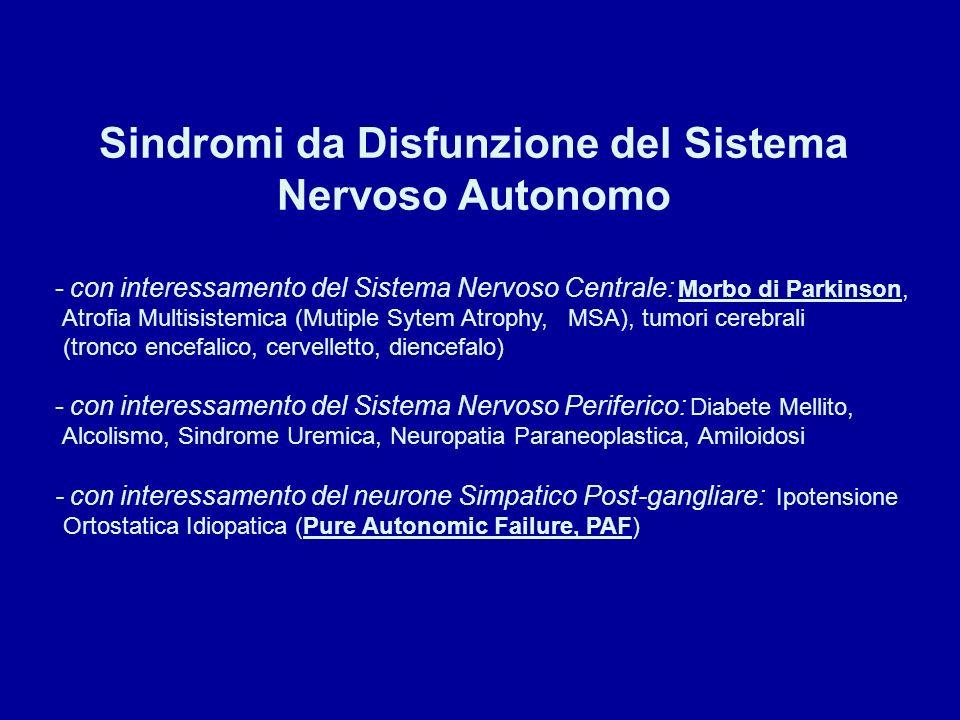 Sindromi da Disfunzione del Sistema Nervoso Autonomo