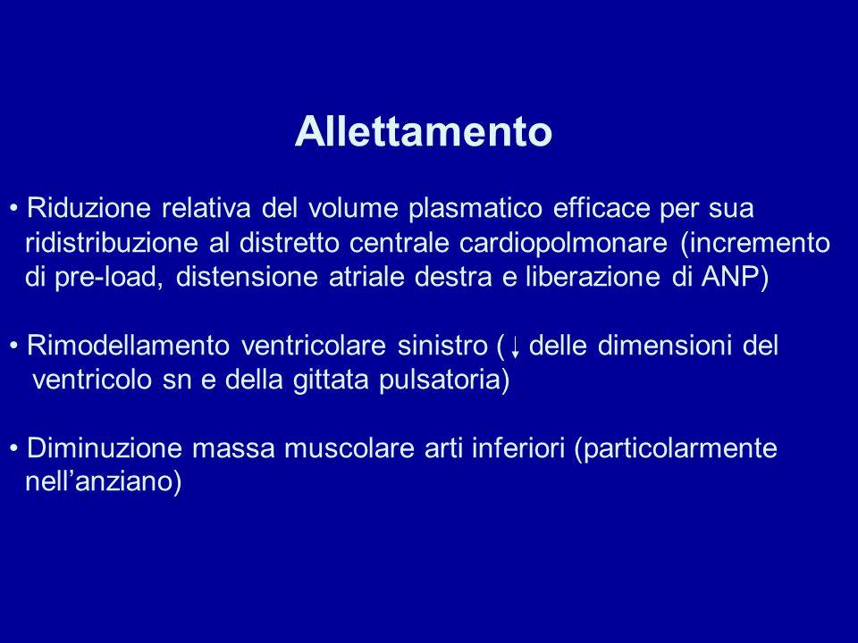Allettamento Riduzione relativa del volume plasmatico efficace per sua
