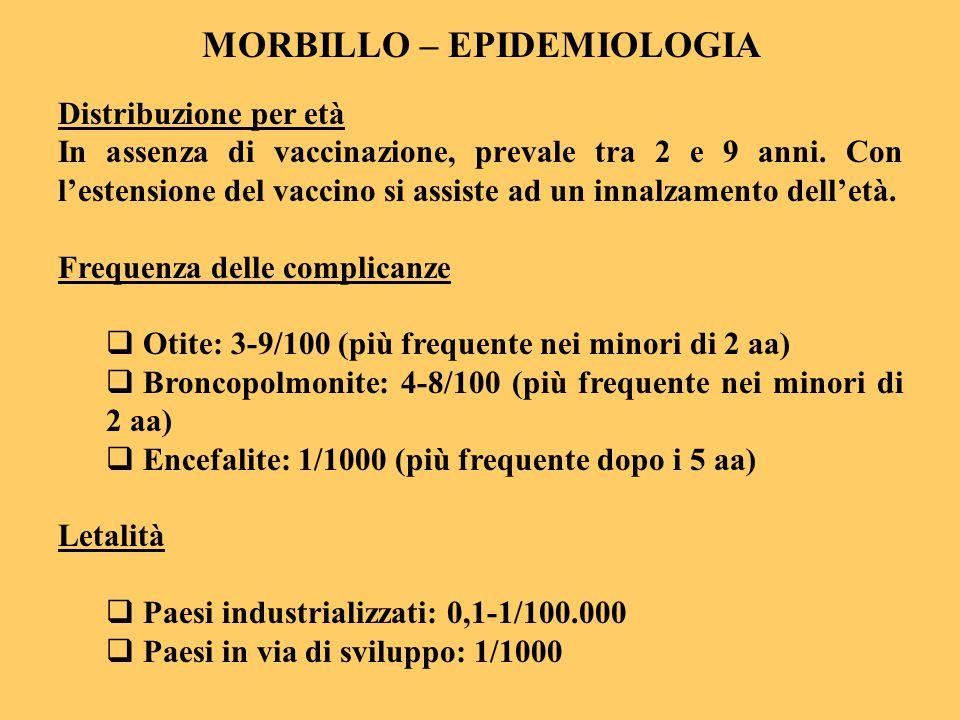 MORBILLO – EPIDEMIOLOGIA