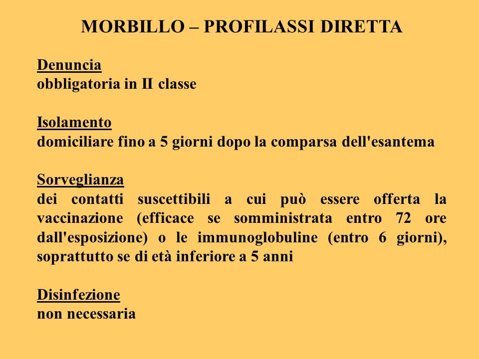 MORBILLO – PROFILASSI DIRETTA