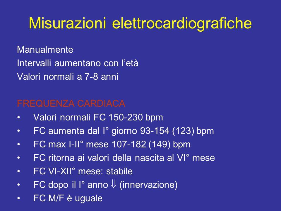 Misurazioni elettrocardiografiche