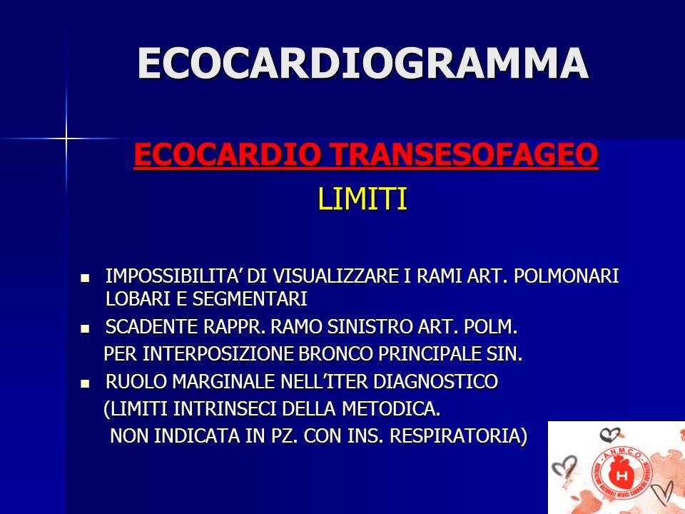 ECOCARDIOGRAMMA ECOCARDIO TRANSESOFAGEO LIMITI