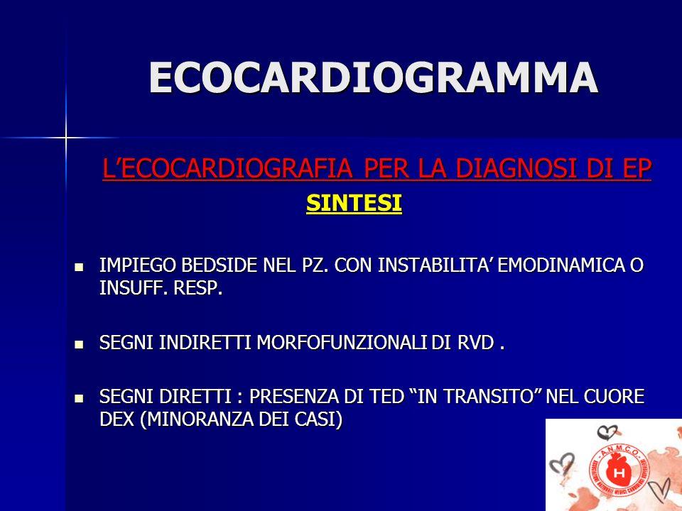 ECOCARDIOGRAMMA L'ECOCARDIOGRAFIA PER LA DIAGNOSI DI EP SINTESI