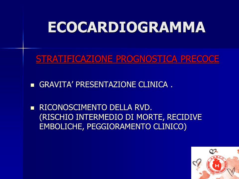 ECOCARDIOGRAMMA STRATIFICAZIONE PROGNOSTICA PRECOCE
