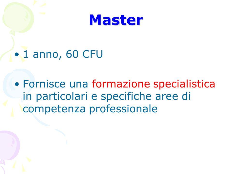 Master 1 anno, 60 CFU.