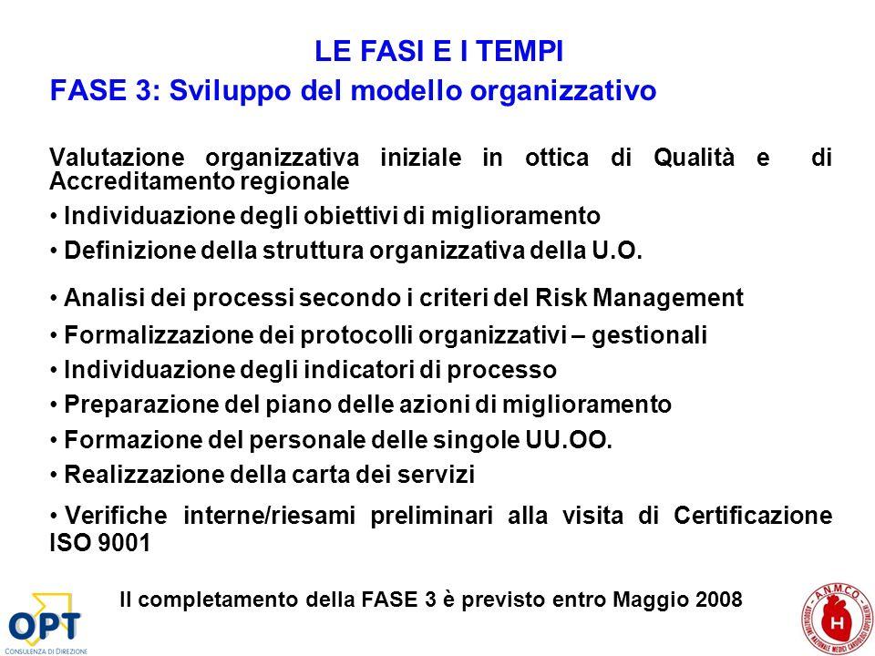 Il completamento della FASE 3 è previsto entro Maggio 2008