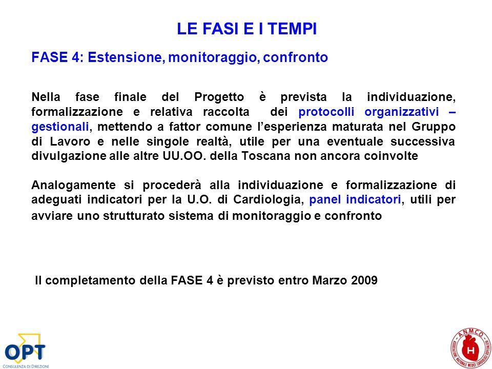 LE FASI E I TEMPI FASE 4: Estensione, monitoraggio, confronto
