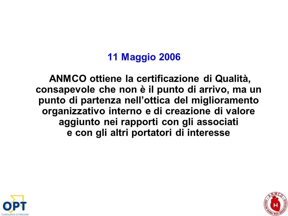 11 Maggio 2006 ANMCO ottiene la certificazione di Qualità, consapevole che non è il punto di arrivo, ma un punto di partenza nell'ottica del miglioramento organizzativo interno e di creazione di valore aggiunto nei rapporti con gli associati e con gli altri portatori di interesse