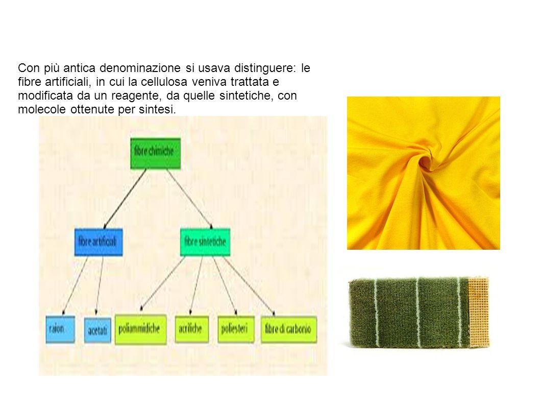 Con più antica denominazione si usava distinguere: le fibre artificiali, in cui la cellulosa veniva trattata e modificata da un reagente, da quelle sintetiche, con molecole ottenute per sintesi.