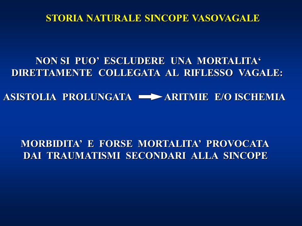 STORIA NATURALE SINCOPE VASOVAGALE