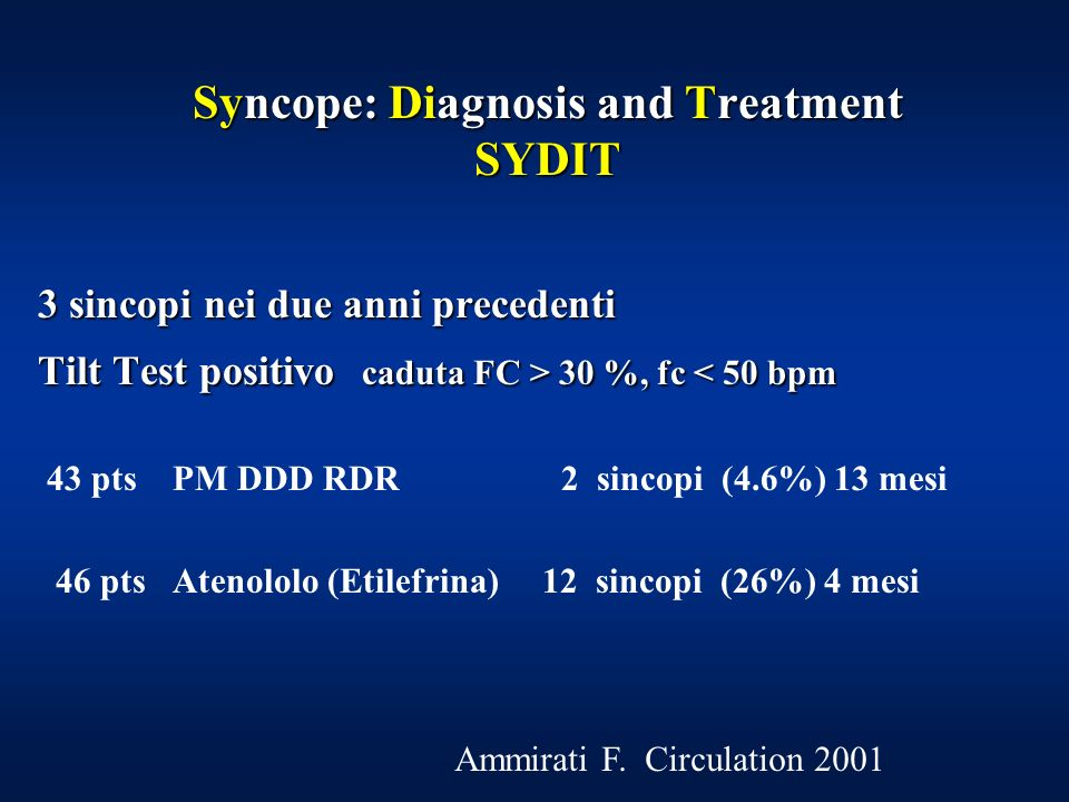 Syncope: Diagnosis and Treatment SYDIT