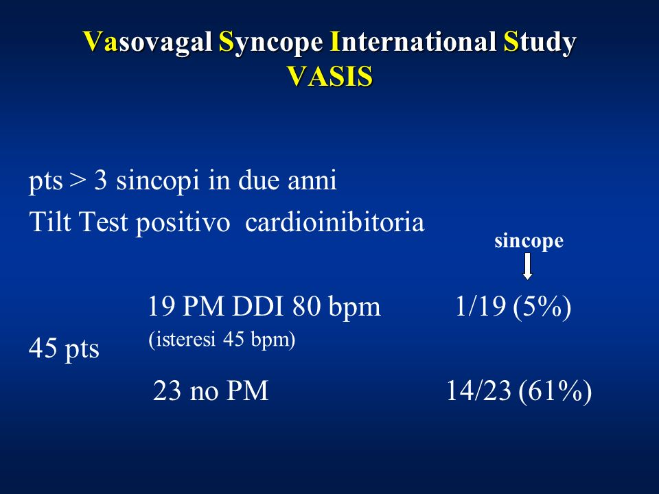 Vasovagal Syncope International Study VASIS
