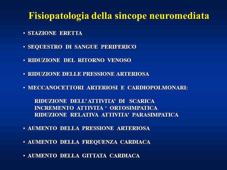 Fisiopatologia della sincope neuromediata