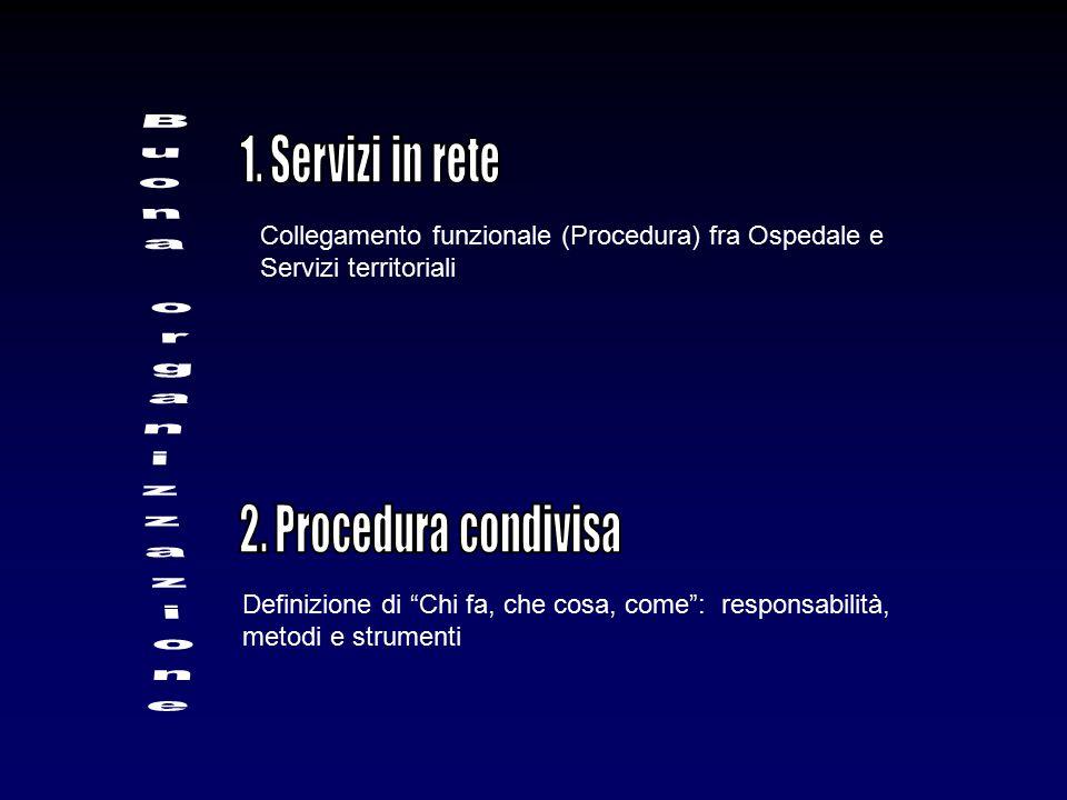 1. Servizi in rete Buona organizzazione 2. Procedura condivisa