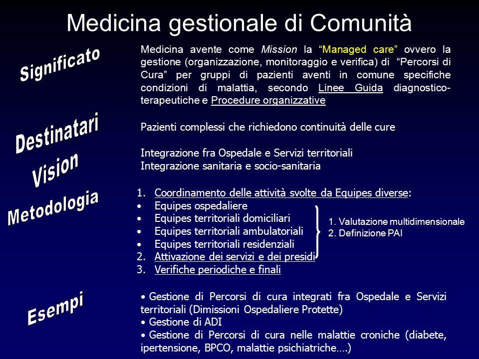Medicina gestionale di Comunità