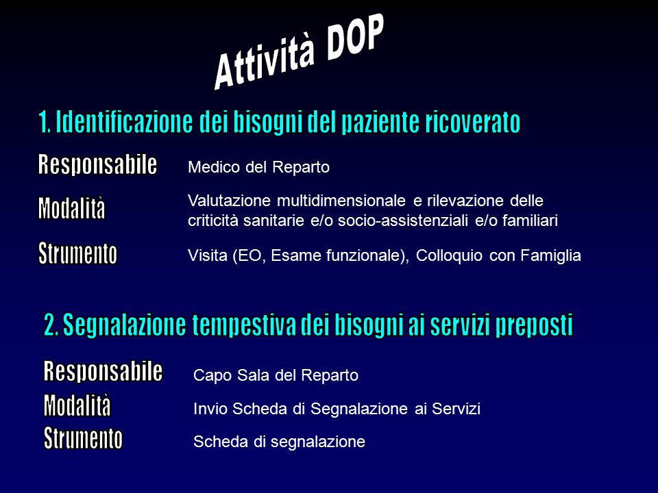 Attività DOP 1. Identificazione dei bisogni del paziente ricoverato