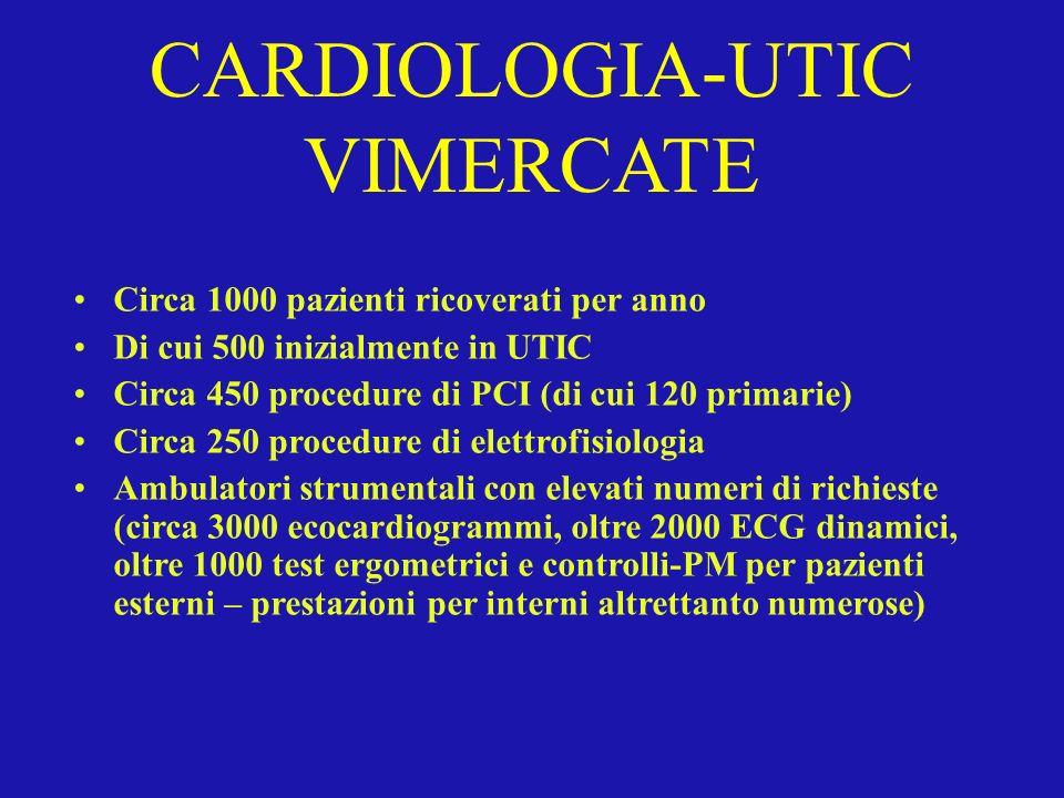 CARDIOLOGIA-UTIC VIMERCATE