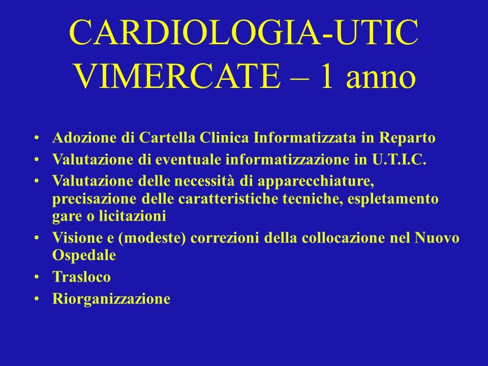 CARDIOLOGIA-UTIC VIMERCATE – 1 anno