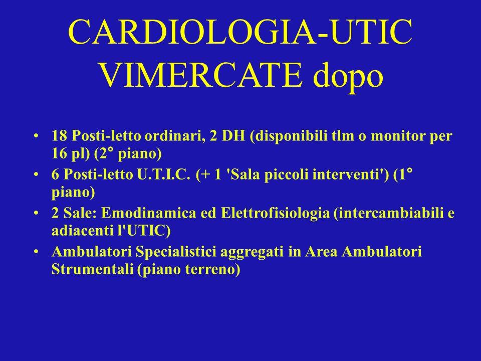 CARDIOLOGIA-UTIC VIMERCATE dopo